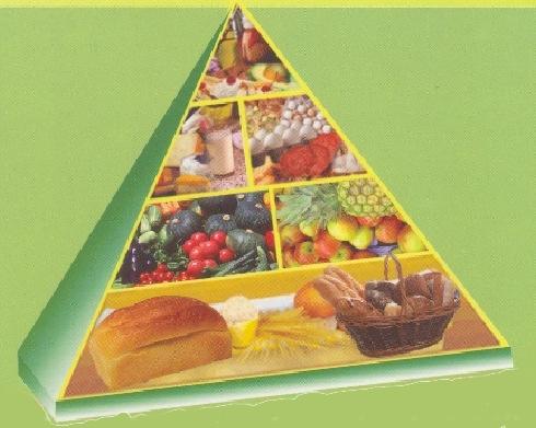 Pirámide alimentaria de Albania