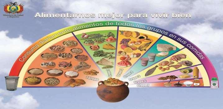 INN | Nutriendo Conciencias