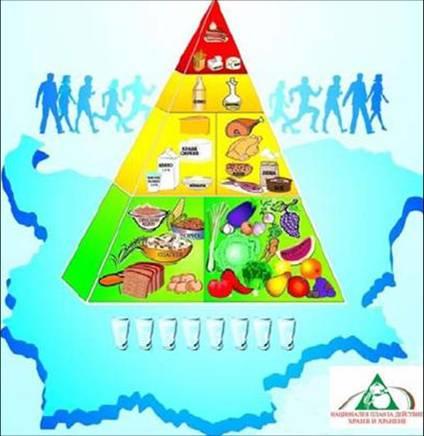 Pirámide alimentaria de Bulgaria