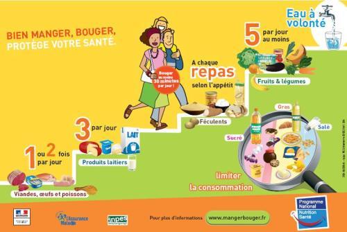 Éscaleras alimentación francesas