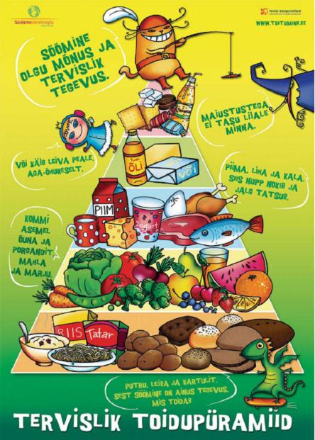 Pirámide alimentaria de Estonia