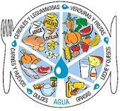 Plato alimentario de Paraguay