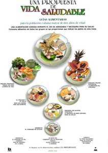 Poster alimentario de Cuba