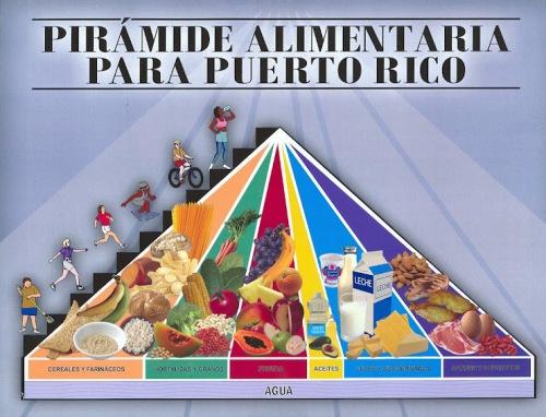 Guía alimentaria de Puerto Rico