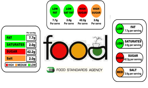informacion nutricional alimentos
