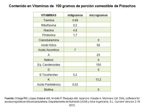 conposicion nutricional