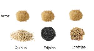 combinaciones proteicas 1