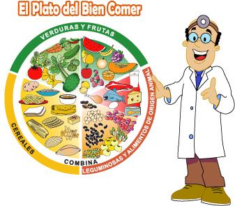 México y su guía de alimentación. (3/3)